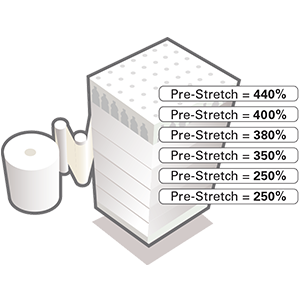 Multi Level Prestretch